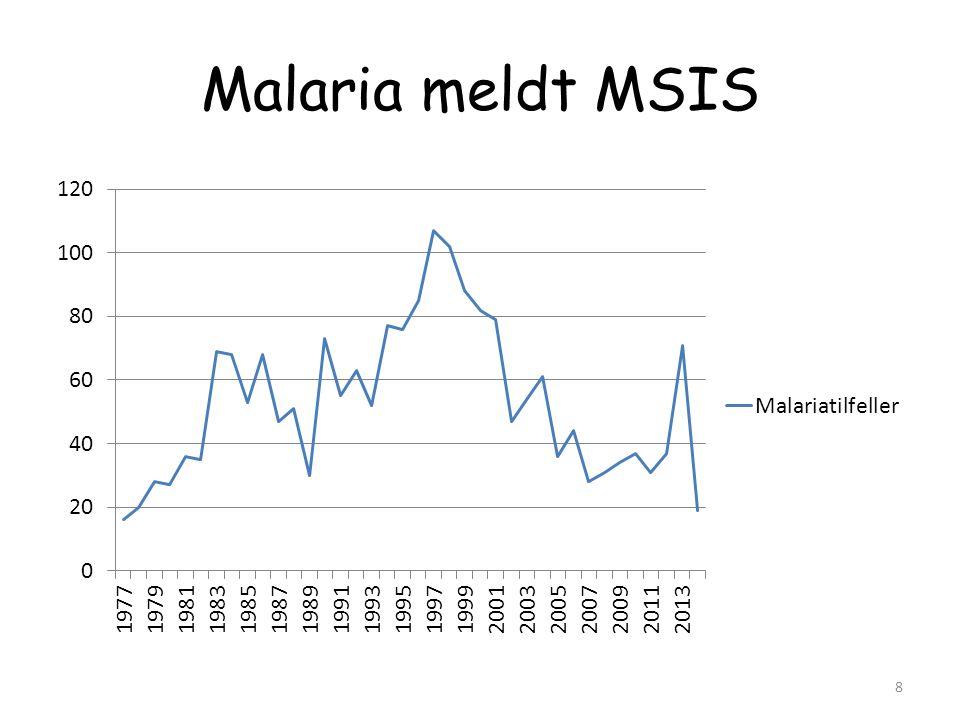 Malaria meldt MSIS 8