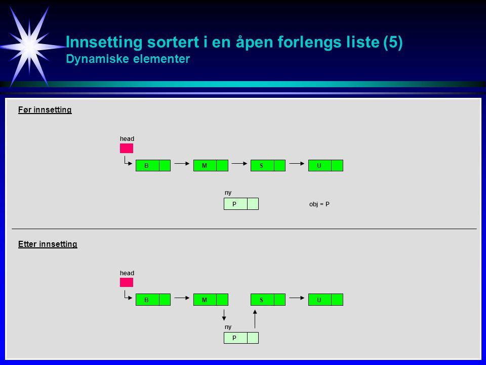Innsetting sortert i en åpen forlengs liste (5) Dynamiske elementer BMSU P head ny obj = P BMSU P head ny Før innsetting Etter innsetting