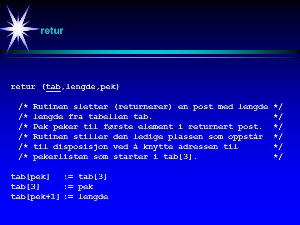 retur retur (tab,lengde,pek) /*Rutinen sletter (returnerer) en post med lengde*/ /*lengde fra tabellen tab.*/ /*Pek peker til første element i returnert post.*/ /*Rutinen stiller den ledige plassen som oppstår*/ /* til disposisjon ved å knytte adressen til */ /*pekerlisten som starter i tab[3].*/ tab[pek]:=tab[3] tab[3]:=pek tab[pek+1]:=lengde