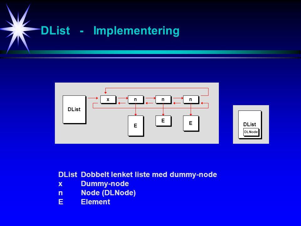 DList - Implementering x x n n n n n n DList E E E E E E DListDobbelt lenket liste med dummy-node xDummy-node nNode (DLNode) EElement DList DLNode