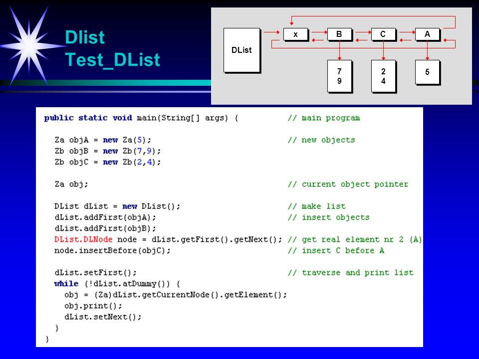 Dlist Test_DList x x B B C C A A DList 7979 7979 2424 2424 5 5