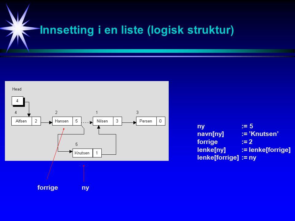 Fjerning fra en åpen forlengs liste (1) Tabell-elementer Fjern (head,tab,lenke,obj,flag) /*Rutinen fjerner et element */ /*fra en åpen forlengs liste*/ /*implementert vha tabeller.*/ /*head:Peker til første liste-element*/ /*tab:Tabellen hvor post skal fjernes*/ /*lenke:lenke-tabell*/ /*obj:nytt data-element som skal innsettes*/ /*flag:Returnerer true hvis fjerning ok*/ BMSU head tab lenke obj = S