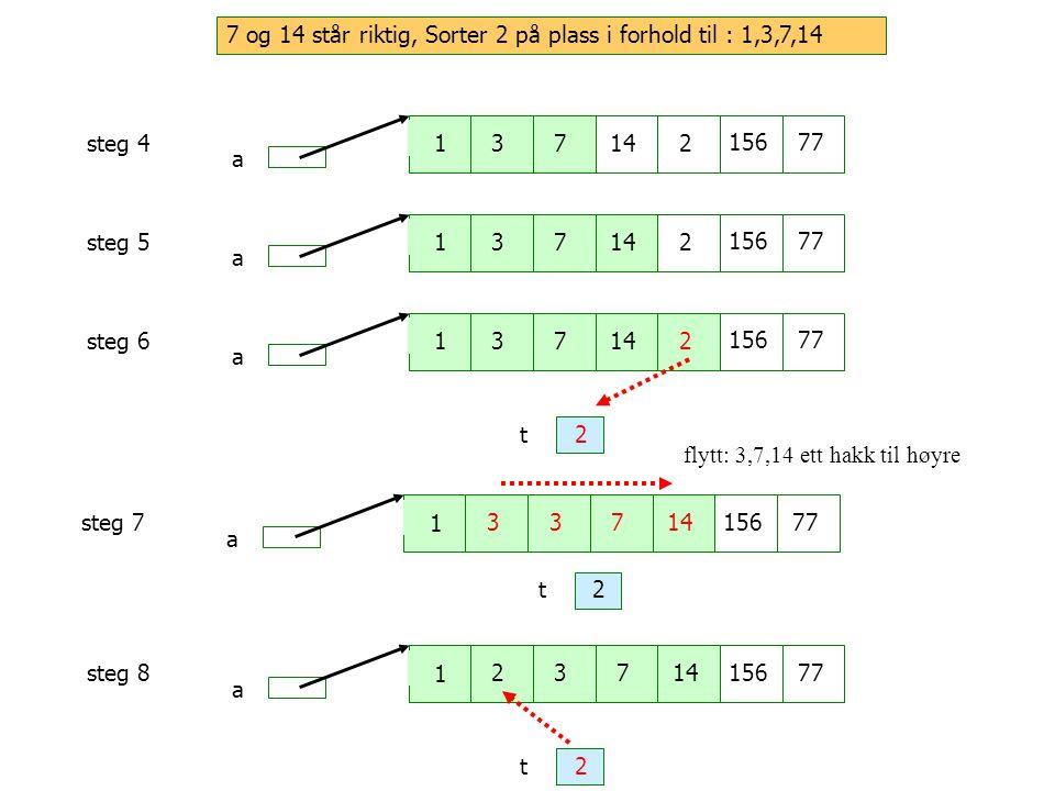 1 7 14 2 156 77 a steg 43 1 7 14 2 156 77 a steg 53 steg 6 steg 7 steg 8 1 7 14 2 156 77 a 3 t2 1 3 7 14 156 77 a 3 t2 flytt: 3,7,14 ett hakk til høyre 1 3 7 14 156 77 a 2 t2 7 og 14 står riktig, Sorter 2 på plass i forhold til : 1,3,7,14