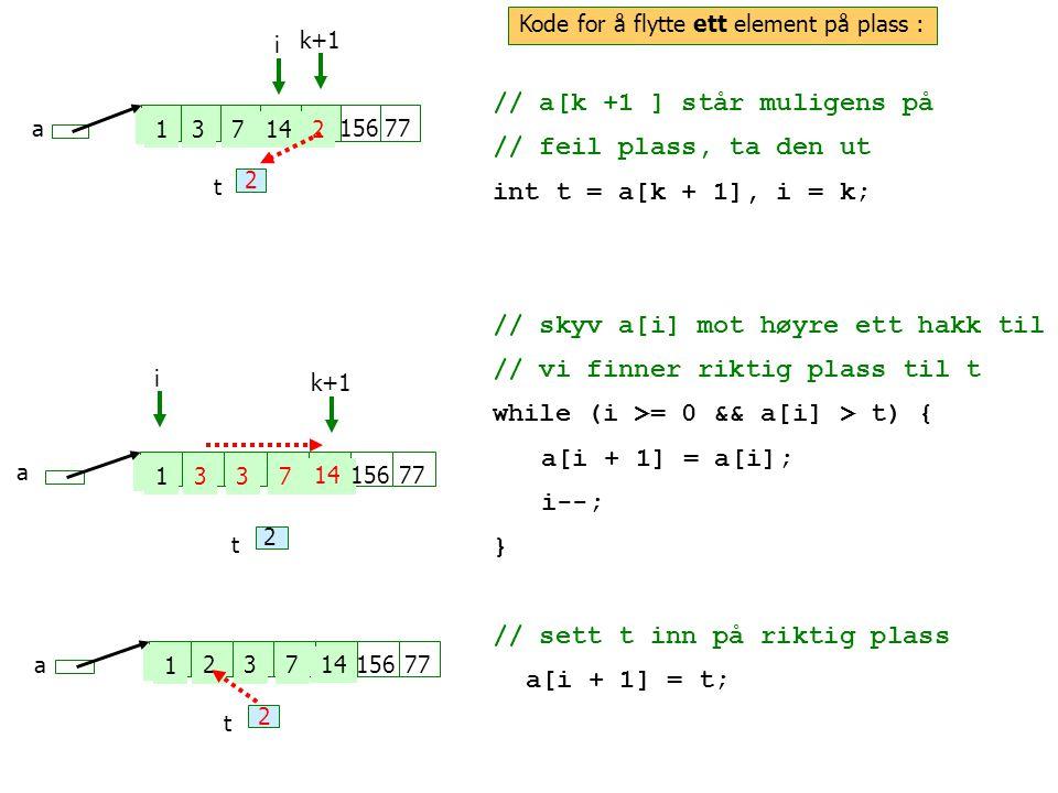 // a[k +1 ] står muligens på // feil plass, ta den ut int t = a[k + 1], i = k; // skyv a[i] mot høyre ett hakk til // vi finner riktig plass til t while (i >= 0 && a[i] > t) { a[i + 1] = a[i]; i--; } // sett t inn på riktig plass a[i + 1] = t; 1 7 142 15677 a 3 t 2 a 1 37 14156 77 3 t 2 1 37 14156 77 a 2 t 2 k+1 i i Kode for å flytte ett element på plass :