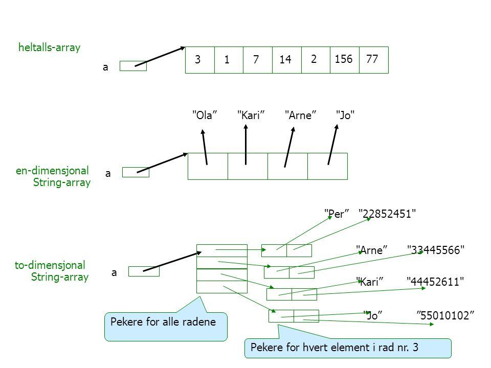 >java InnstikkSortering b[0]= 3 b[1]= 1 b[2]= 7 b[3]= 14 b[4]= 2 b[5]= 156 b[6]= 77 Test tekst-sortering: navn[0]= Ola navn[1]= Kari navn[2]= Arne navn[3]= Jo Test 2dim tekst-sortering: telefonliste[0]= Per, med tlf.: 22852451 telefonliste[1]= Arne, med tlf.: 33445566 telefonliste[2]= Kari, med tlf.: 44452611 telefonliste[3]= Jo, med tlf.: 55010102 Test av test-programmet med tomme sortering-metoder