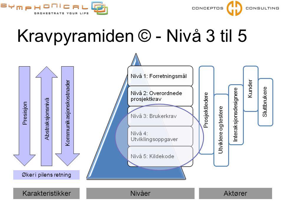 Kravpyramiden © - Nivå 3 til 5 Prosjektledere Utviklere og testere Kunder Sluttbrukere Interaksjonsdesignere NivåerAktører Presisjon Kommunikasjonskostnader Abstraksjonsnivå Karakteristikker Øker i pilens retning