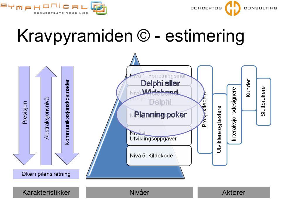Kravpyramiden © - estimering Prosjektledere Utviklere og testere Kunder Sluttbrukere Interaksjonsdesignere NivåerAktørerKarakteristikker Presisjon Kommunikasjonskostnader Abstraksjonsnivå Øker i pilens retning