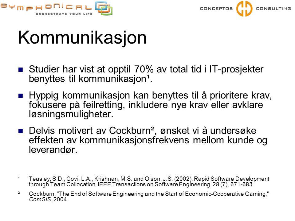 Kommunikasjon  Studier har vist at opptil 70% av total tid i IT-prosjekter benyttes til kommunikasjon¹.  Hyppig kommunikasjon kan benyttes til å pri