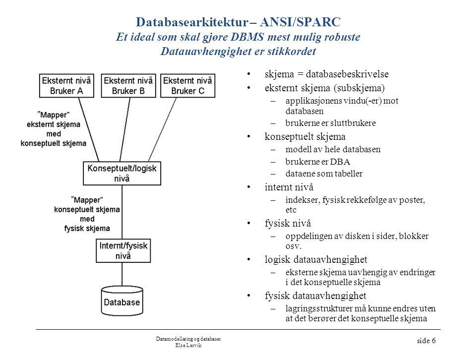 Datamodellering og databaser Else Lervik side 6 Databasearkitektur – ANSI/SPARC Et ideal som skal gjøre DBMS mest mulig robuste Datauavhengighet er st