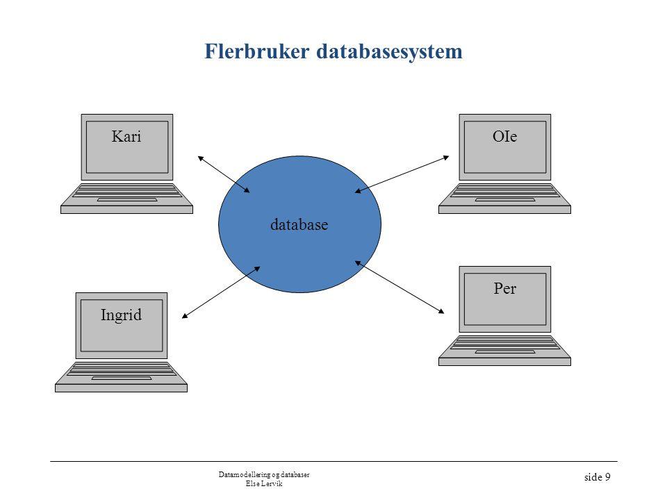 Datamodellering og databaser Else Lervik side 9 Flerbruker databasesystem database OIe Per Ingrid Kari