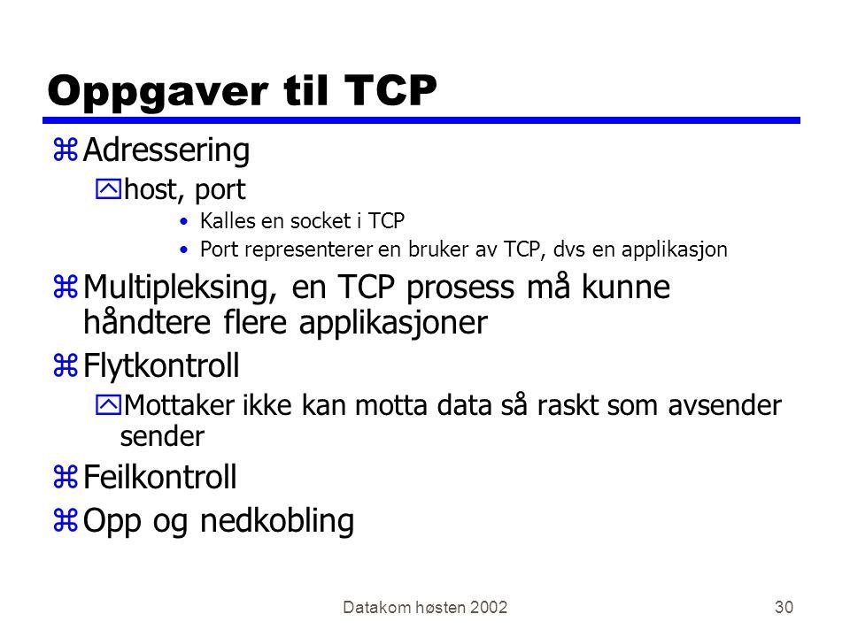 Datakom høsten 200230 Oppgaver til TCP zAdressering yhost, port •Kalles en socket i TCP •Port representerer en bruker av TCP, dvs en applikasjon zMultipleksing, en TCP prosess må kunne håndtere flere applikasjoner zFlytkontroll yMottaker ikke kan motta data så raskt som avsender sender zFeilkontroll zOpp og nedkobling
