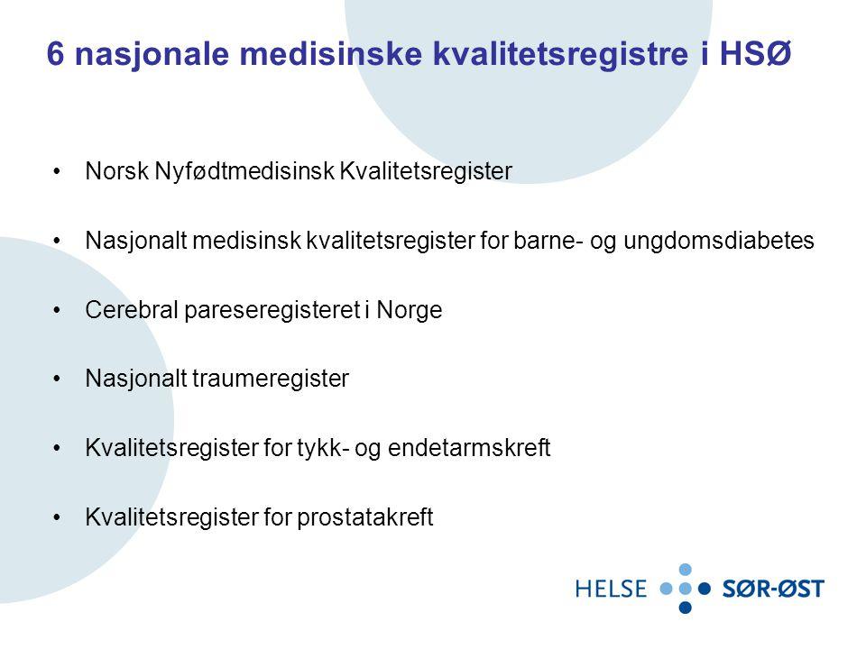 6 nasjonale medisinske kvalitetsregistre i HSØ •Norsk Nyfødtmedisinsk Kvalitetsregister •Nasjonalt medisinsk kvalitetsregister for barne- og ungdomsdiabetes •Cerebral pareseregisteret i Norge •Nasjonalt traumeregister •Kvalitetsregister for tykk- og endetarmskreft •Kvalitetsregister for prostatakreft