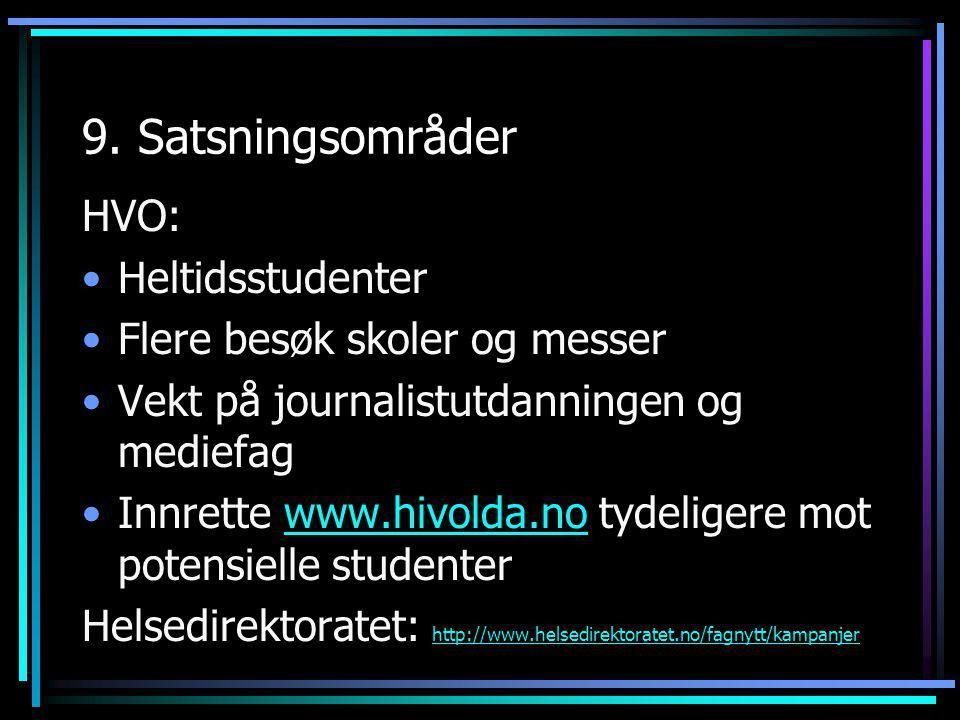 9. Satsningsområder HVO: •Heltidsstudenter •Flere besøk skoler og messer •Vekt på journalistutdanningen og mediefag •Innrette www.hivolda.no tydeliger
