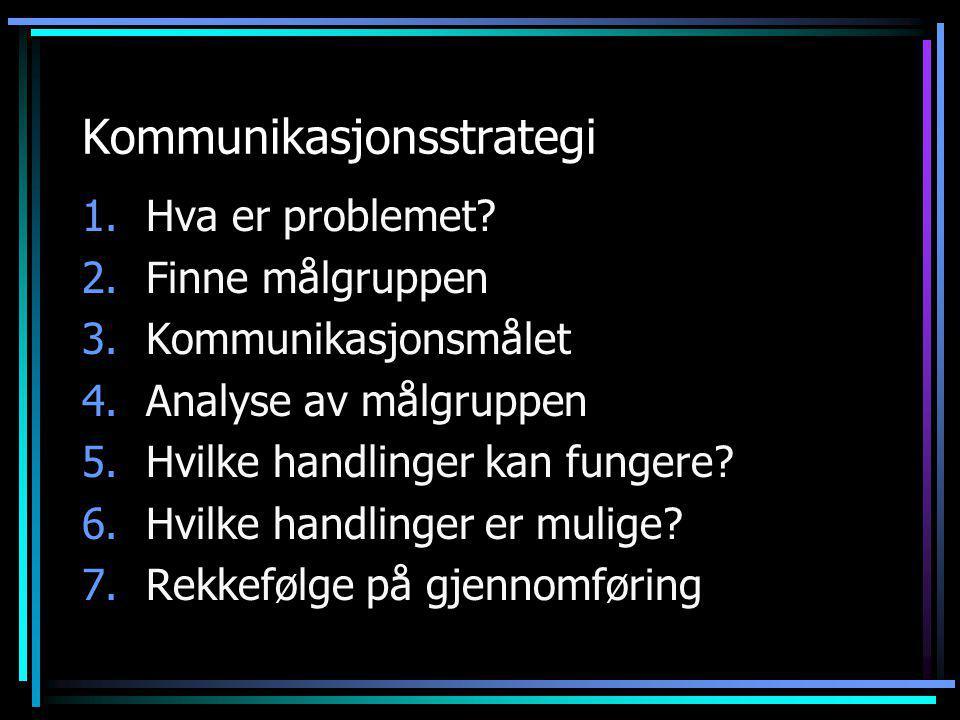 Kommunikasjonsstrategi 1.Hva er problemet.