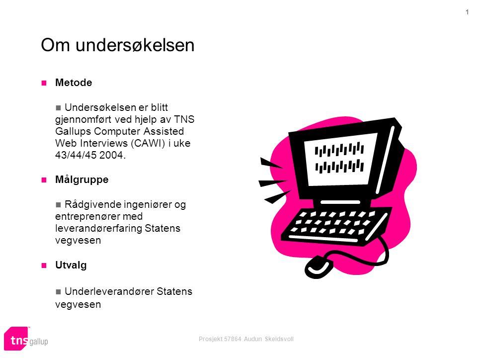 1 Prosjekt 57864 Audun Skeidsvoll Om undersøkelsen  Metode  Undersøkelsen er blitt gjennomført ved hjelp av TNS Gallups Computer Assisted Web Interviews (CAWI) i uke 43/44/45 2004.