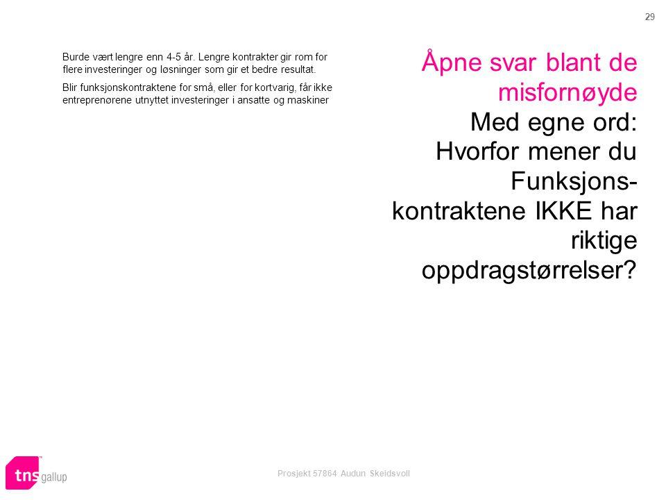 29 Prosjekt 57864 Audun Skeidsvoll Åpne svar blant de misfornøyde Med egne ord: Hvorfor mener du Funksjons- kontraktene IKKE har riktige oppdragstørre