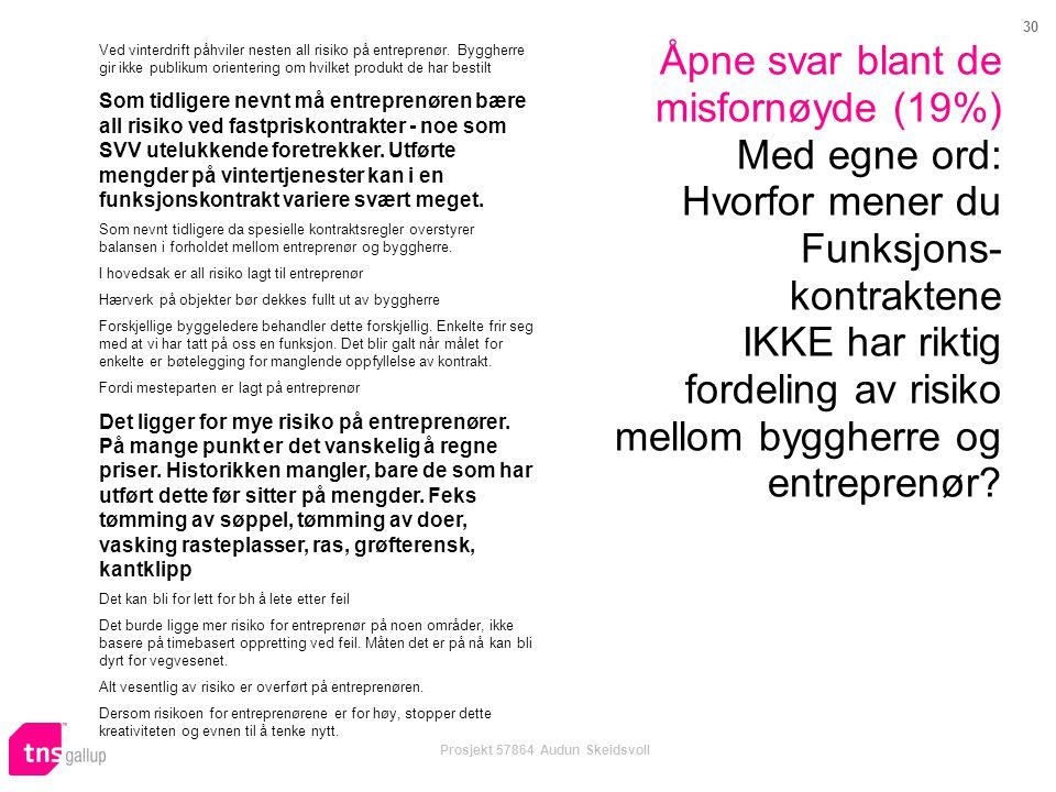 30 Prosjekt 57864 Audun Skeidsvoll Åpne svar blant de misfornøyde (19%) Med egne ord: Hvorfor mener du Funksjons- kontraktene IKKE har riktig fordeling av risiko mellom byggherre og entreprenør.