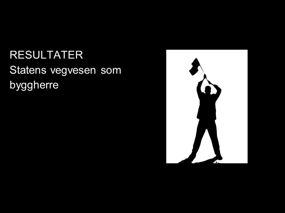 9 Prosjekt 57864 Audun Skeidsvoll Statens vegvesen som byggherre.