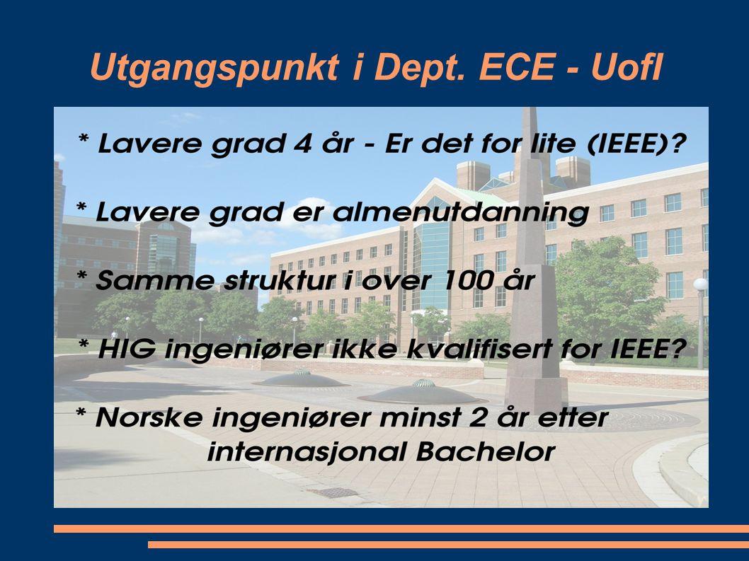 Utgangspunkt i Dept. ECE - UofI