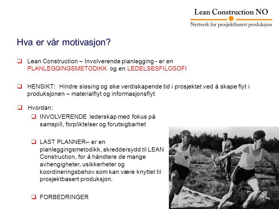  Lean Construction – Involverende planlegging - er en PLANLEGGINGSMETODIKK og en LEDELSESFILOSOFI  HENSIKT: Hindre sløsing og øke verdiskapende tid