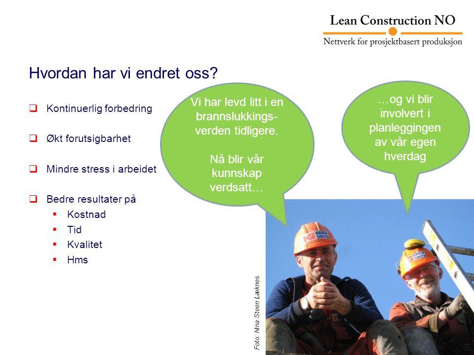  Kontinuerlig forbedring  Økt forutsigbarhet  Mindre stress i arbeidet  Bedre resultater på  Kostnad  Tid  Kvalitet  Hms Hvordan har vi endret