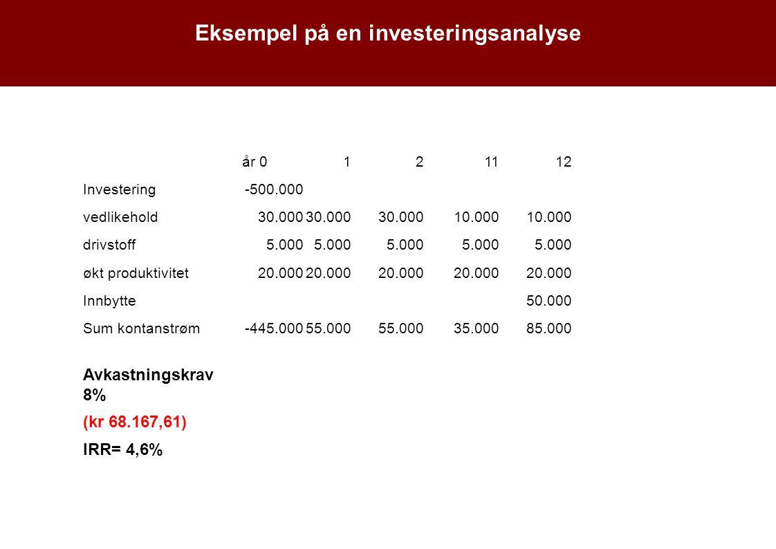 Eksempel på en investeringsanalyse år 0121112 Investering-500.000 vedlikehold30.000 10.000 drivstoff5.000 økt produktivitet20.000 Innbytte50.000 Sum kontanstrøm-445.00055.000 35.00085.000 Avkastningskrav 8% (kr 68.167,61) IRR= 4,6%