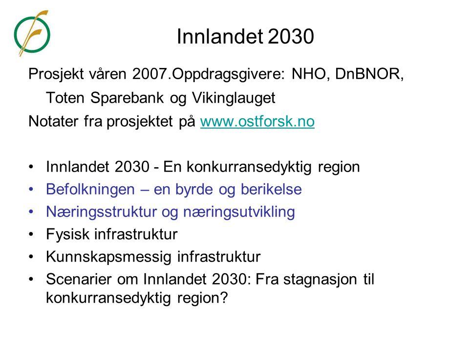 Innlandet 2030 Prosjekt våren 2007.Oppdragsgivere: NHO, DnBNOR, Toten Sparebank og Vikinglauget Notater fra prosjektet på www.ostforsk.nowww.ostforsk.no •Innlandet 2030 - En konkurransedyktig region •Befolkningen – en byrde og berikelse •Næringsstruktur og næringsutvikling •Fysisk infrastruktur •Kunnskapsmessig infrastruktur •Scenarier om Innlandet 2030: Fra stagnasjon til konkurransedyktig region?