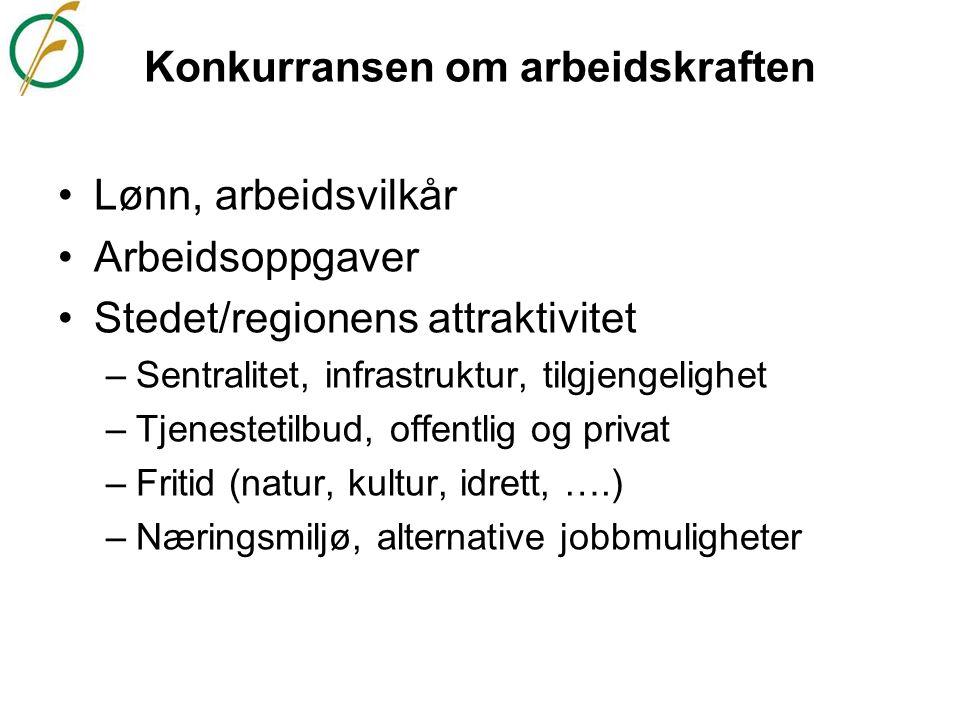 Konkurransen om arbeidskraften •Lønn, arbeidsvilkår •Arbeidsoppgaver •Stedet/regionens attraktivitet –Sentralitet, infrastruktur, tilgjengelighet –Tje