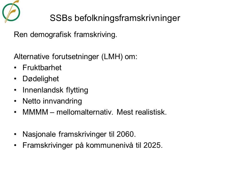 SSBs befolkningsframskrivninger Ren demografisk framskriving. Alternative forutsetninger (LMH) om: •Fruktbarhet •Dødelighet •Innenlandsk flytting •Net