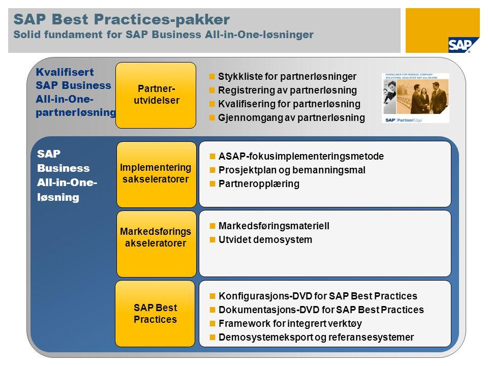 Partner- utvidelser Kvalifisert SAP Business All-in-One- partnerløsning  Stykkliste for partnerløsninger  Registrering av partnerløsning  Kvalifise