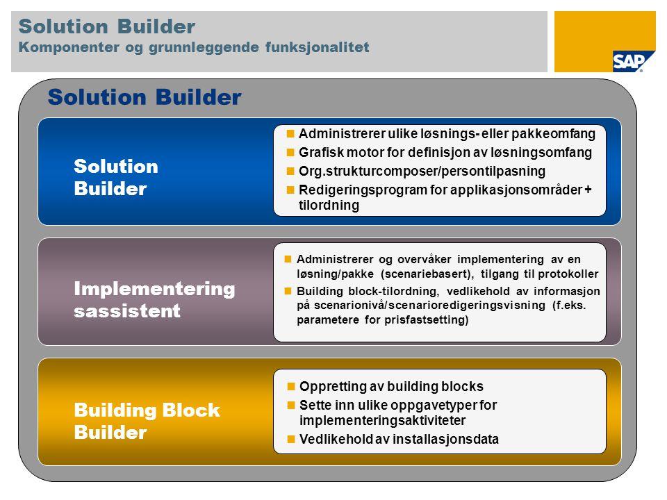 Solution Builder  Administrerer ulike løsnings- eller pakkeomfang  Grafisk motor for definisjon av løsningsomfang  Org.strukturcomposer/persontilpa