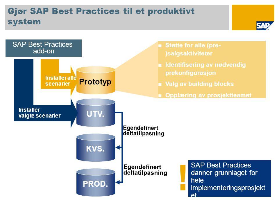 Gjør SAP Best Practices til et produktivt system SAP Best Practices danner grunnlaget for hele implementeringsprosjekt et Egendefinert deltatilpasning