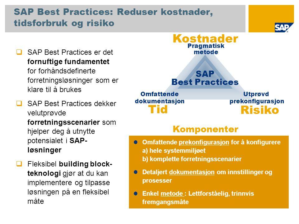SAP Best Practices: Reduser kostnader, tidsforbruk og risiko Tid Risiko Pragmatisk metode Utprøvd prekonfigurasjon Omfattende dokumentasjon SAP Best P