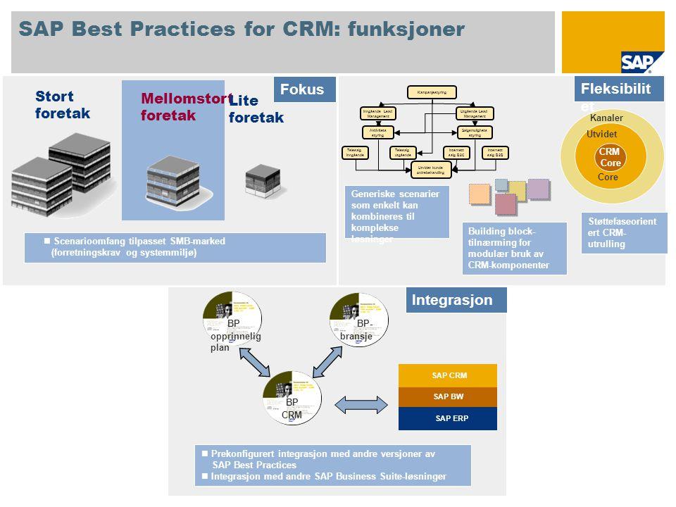 SAP Best Practices for CRM: funksjoner Kampanjestyring Inngående Lead Management Utgående Lead Management Aktivitets styring Salgsmulighets styring Te