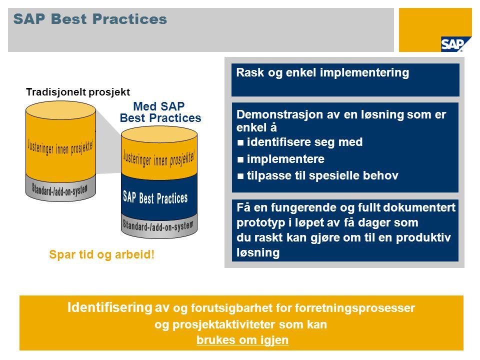 SAP Best Practices: leveranser Metode og innhold Dokumentasjon Scenariobeskrivelse Sluttbrukerdokumentasjon Konfigurasjons- og installasjonsdokumentasjon Prekonfigurasjon Konfigurasjonsinnstillinger (BC-sett) Eksempeldata (eCATT) Solution Builder Utskriftsformularer Dokumentasjons- DVD Forretnings- dokumentasjon, teknisk dokumentasjon System-add-on Add-on-komponenten inneholder alle elementer som trengs i installeringsprosessen for SAP Best Practices Levering