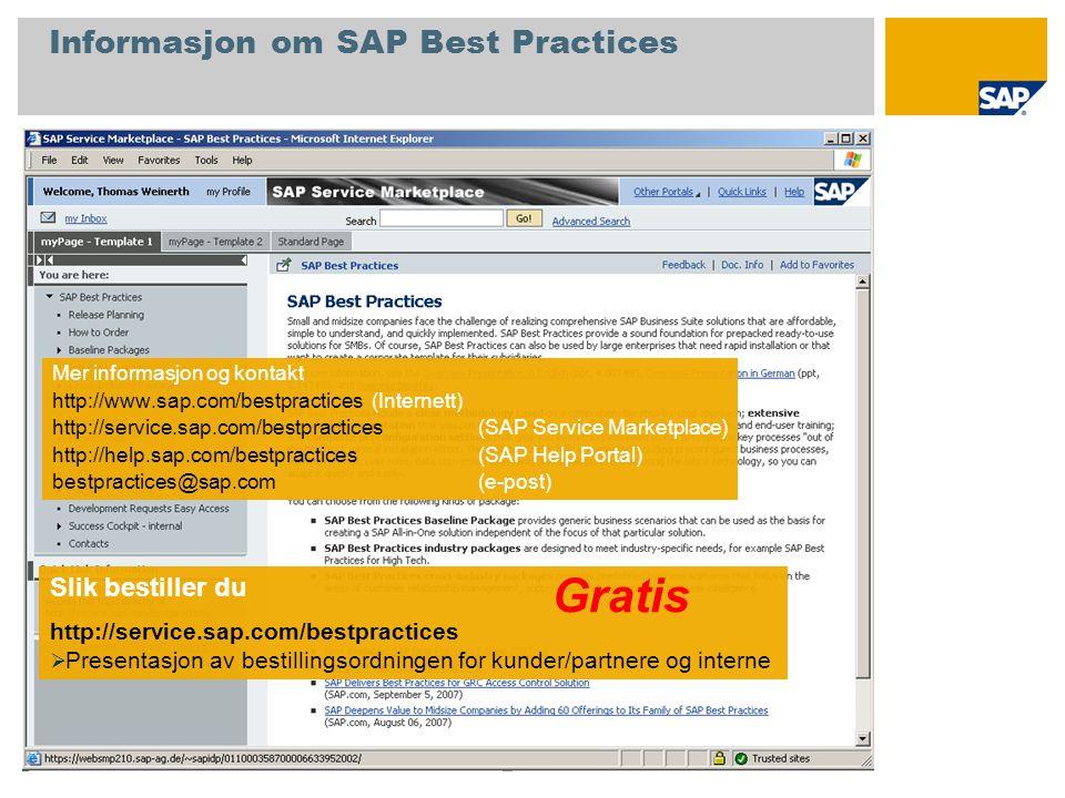 Informasjon om SAP Best Practices Mer informasjon og kontakt http://www.sap.com/bestpractices (Internett) http://service.sap.com/bestpractices (SAP Se