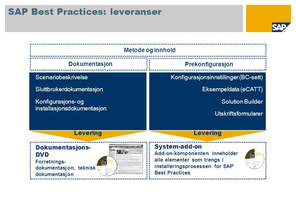 SAP Best Practices for CRM: Building Blocks (1) Building Blocks lag 0 BB-navn B08CRM Cross-Topic Functions C41CRM Interactive Reporting C11CRM Marketing Master Data C23CRM Basic Sales C13CRM Service Master Data Building Blocks lag 1 Grunnleggende BB-er Obligatorisk for alle scenarier BB-navn B01CRM Generation C71CRM Connectivity C72CRM Connectivity Standalone C04CRM WebClient User Interface B09CRM Customizing Replication C01CRM Organizational Model C02CRM Organizational Model Standalone C05CRM Organizational Model with HR Integration C03CRM Master Data Replication C10CRM Central Master Data C09CRM Central Master Data Standalone BB-er på tvers av scenarier Obligatorisk bare for spesielle scenariogrupper, ellers valgfritt