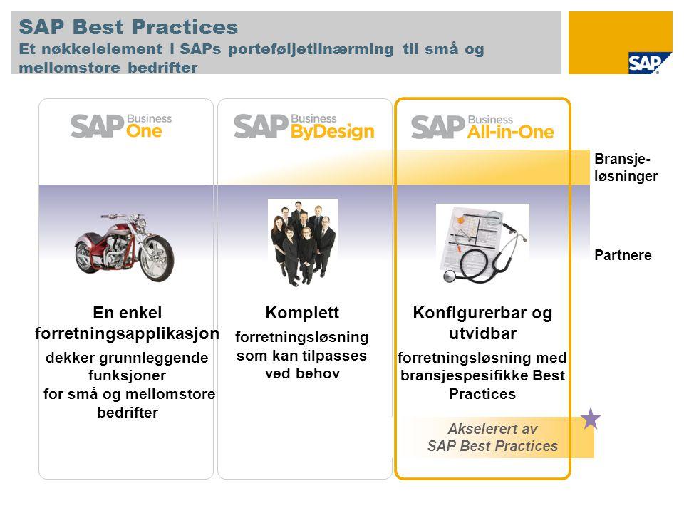 SAP Business All-in-One Utvidbar Business Suite med bransjespesifikke Best Practices  Integrert Suite som utnytter bredden i SAP-løsninger  Bransjefunksjonalitet med underbransjeløsninger basert på SAP Best Practices  Kan utvides for å oppfylle unike kundebehov  Forutsigbar utplassering - vanligvis under 16 uker ved bruk av forhåndstilpassede forretningsscenarier Tilgjengelig globalt med over 11 000 kunder med over 50 landversjoner 1 100 sertifiserte, erfarne partnere med over 660 utvidelser