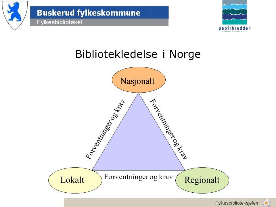 Bibliotekledelse i Norge LokaltRegionalt Nasjonalt Forventninger og krav