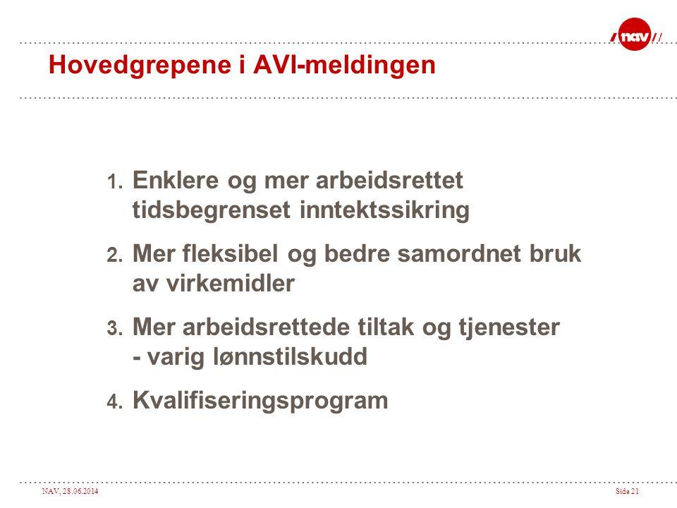 NAV, 28.06.2014Side 21 Hovedgrepene i AVI-meldingen 1. Enklere og mer arbeidsrettet tidsbegrenset inntektssikring 2. Mer fleksibel og bedre samordnet