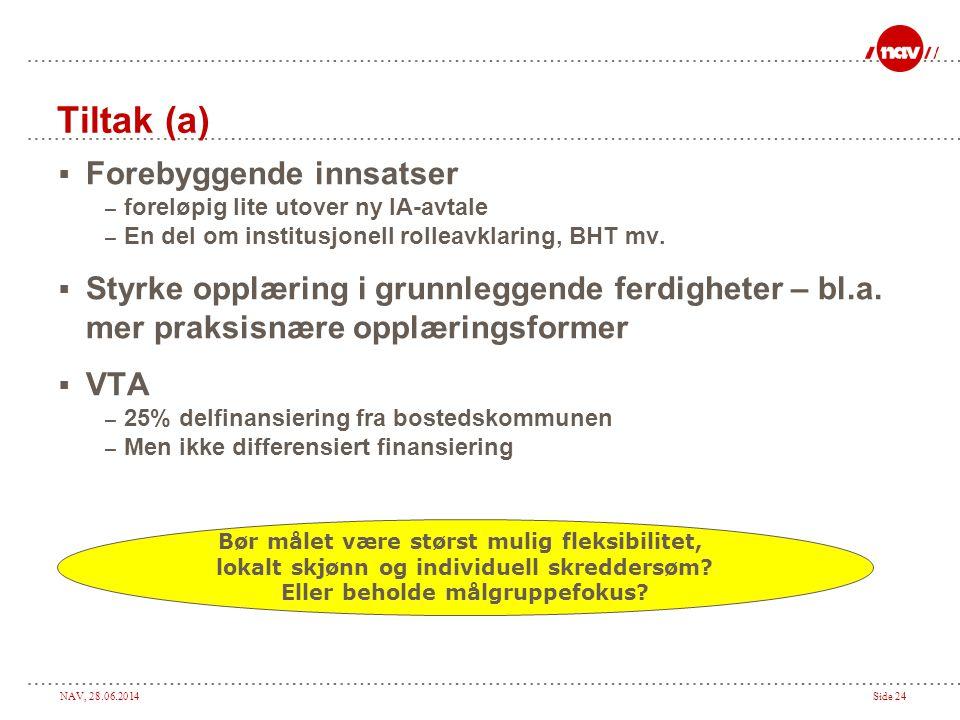 NAV, 28.06.2014Side 24 Tiltak (a)  Forebyggende innsatser – foreløpig lite utover ny IA-avtale – En del om institusjonell rolleavklaring, BHT mv.  S