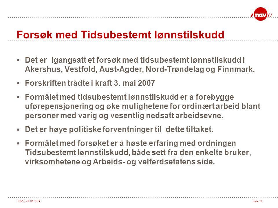 NAV, 28.06.2014Side 28 Forsøk med Tidsubestemt lønnstilskudd  Det er igangsatt et forsøk med tidsubestemt lønnstilskudd i Akershus, Vestfold, Aust-Ag