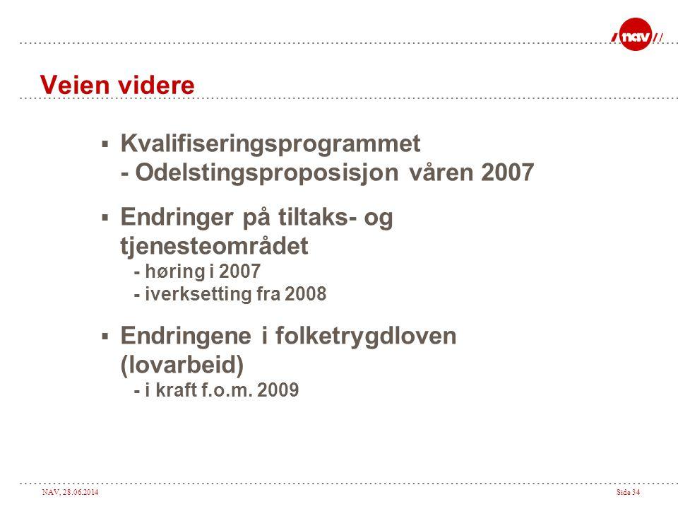 NAV, 28.06.2014Side 34 Veien videre  Kvalifiseringsprogrammet - Odelstingsproposisjon våren 2007  Endringer på tiltaks- og tjenesteområdet - høring