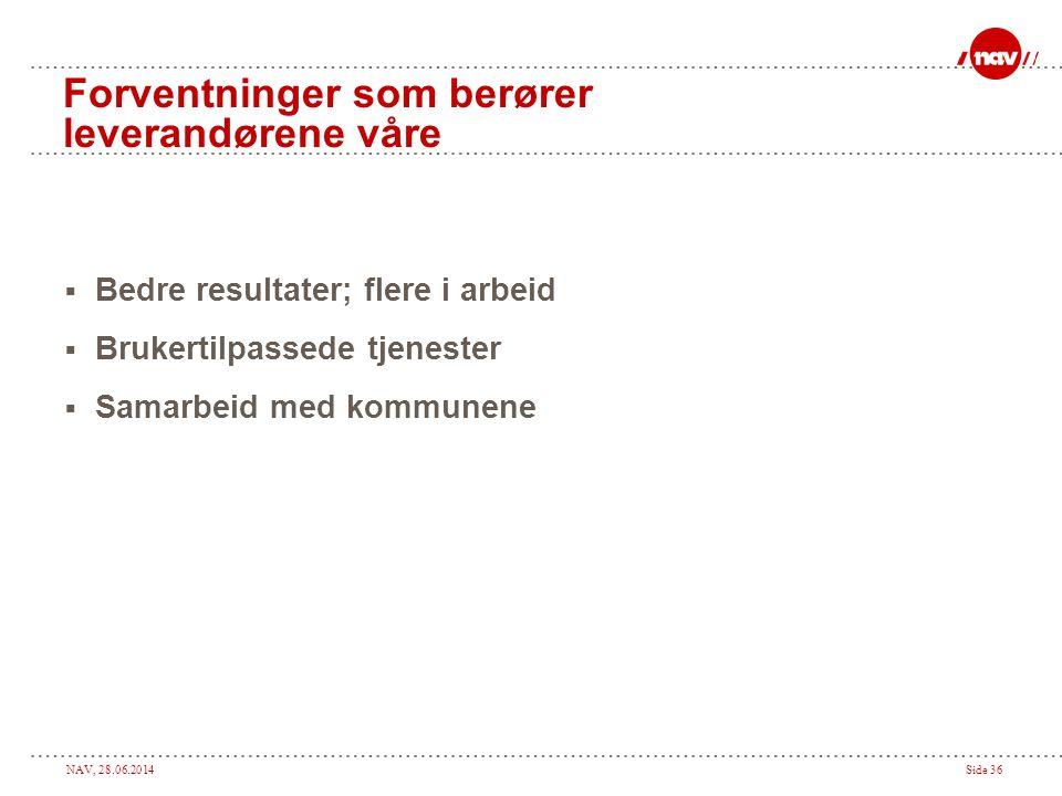 NAV, 28.06.2014Side 36 Forventninger som berører leverandørene våre  Bedre resultater; flere i arbeid  Brukertilpassede tjenester  Samarbeid med ko