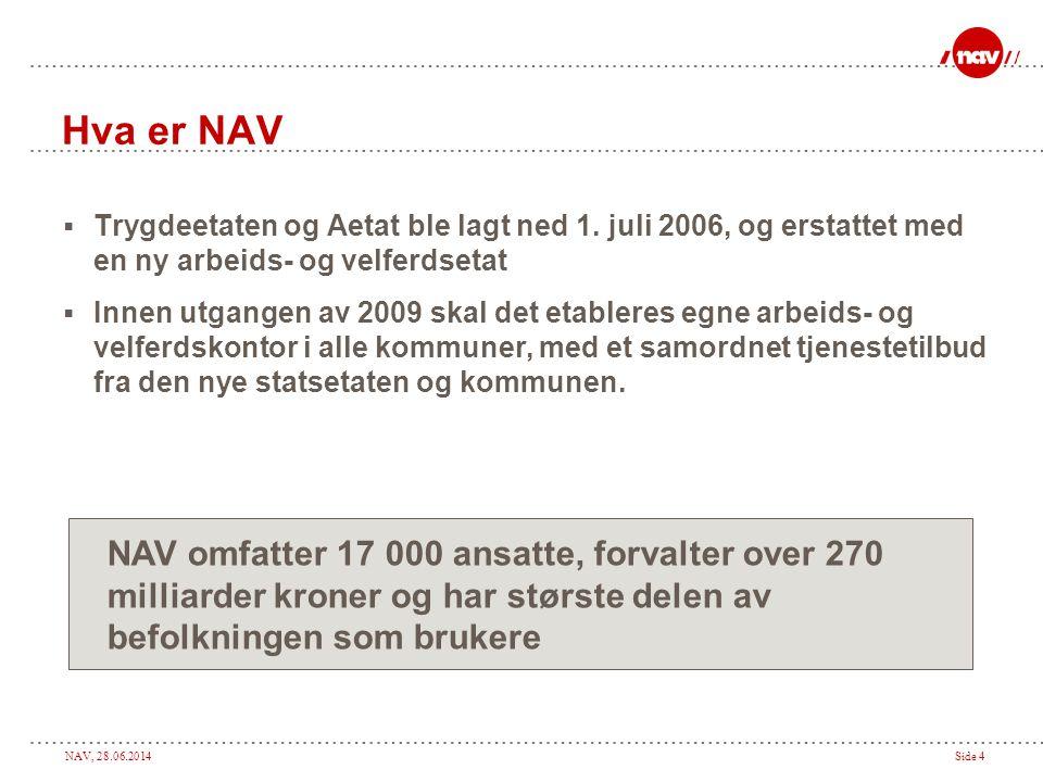 NAV, 28.06.2014Side 4 Hva er NAV  Trygdeetaten og Aetat ble lagt ned 1. juli 2006, og erstattet med en ny arbeids- og velferdsetat  Innen utgangen a