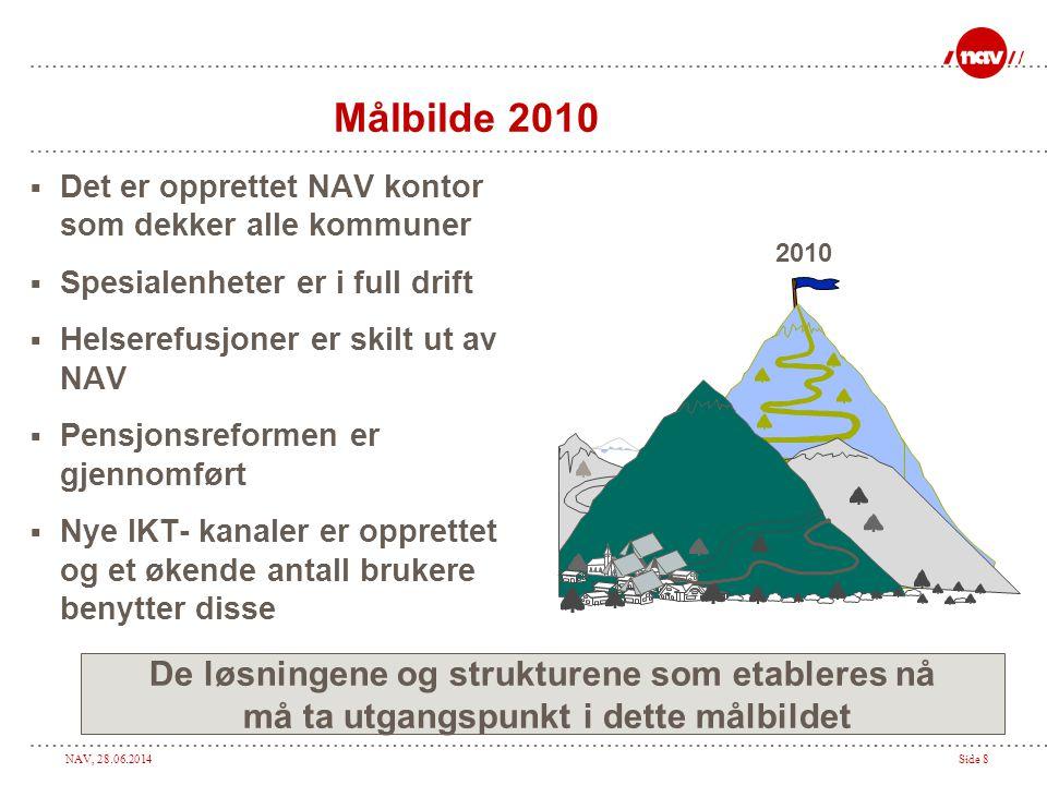 NAV, 28.06.2014Side 8 Målbilde 2010  Det er opprettet NAV kontor som dekker alle kommuner  Spesialenheter er i full drift  Helserefusjoner er skilt