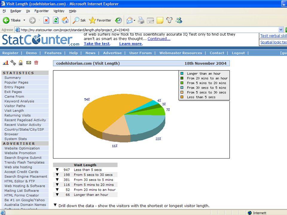 Kvalitetskriterier for webtekst •Hva er en god overskrift.