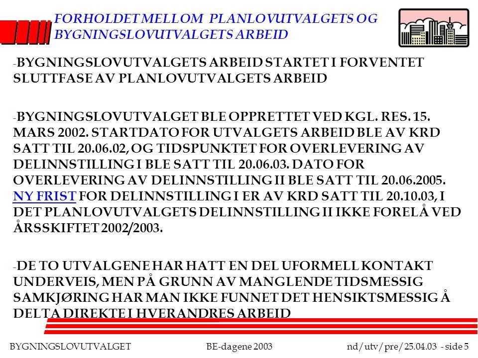 BYGNINGSLOVUTVALGETBE-dagene 2003nd/utv/pre/25.04.03 - side 5 FORHOLDET MELLOM PLANLOVUTVALGETS OG BYGNINGSLOVUTVALGETS ARBEID - BYGNINGSLOVUTVALGETS ARBEID STARTET I FORVENTET SLUTTFASE AV PLANLOVUTVALGETS ARBEID - BYGNINGSLOVUTVALGET BLE OPPRETTET VED KGL.