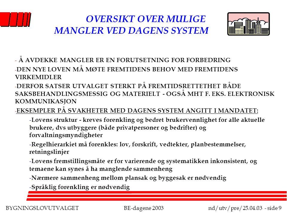 BYGNINGSLOVUTVALGETBE-dagene 2003nd/utv/pre/25.04.03 - side 9 OVERSIKT OVER MULIGE MANGLER VED DAGENS SYSTEM - Å AVDEKKE MANGLER ER EN FORUTSETNING FOR FORBEDRING - DEN NYE LOVEN MÅ MØTE FREMTIDENS BEHOV MED FREMTIDENS VIRKEMIDLER - DERFOR SATSER UTVALGET STERKT PÅ FREMTIDSRETTETHET BÅDE SAKSBEHANDLINGSMESSIG OG MATERIELT - OGSÅ MHT F.
