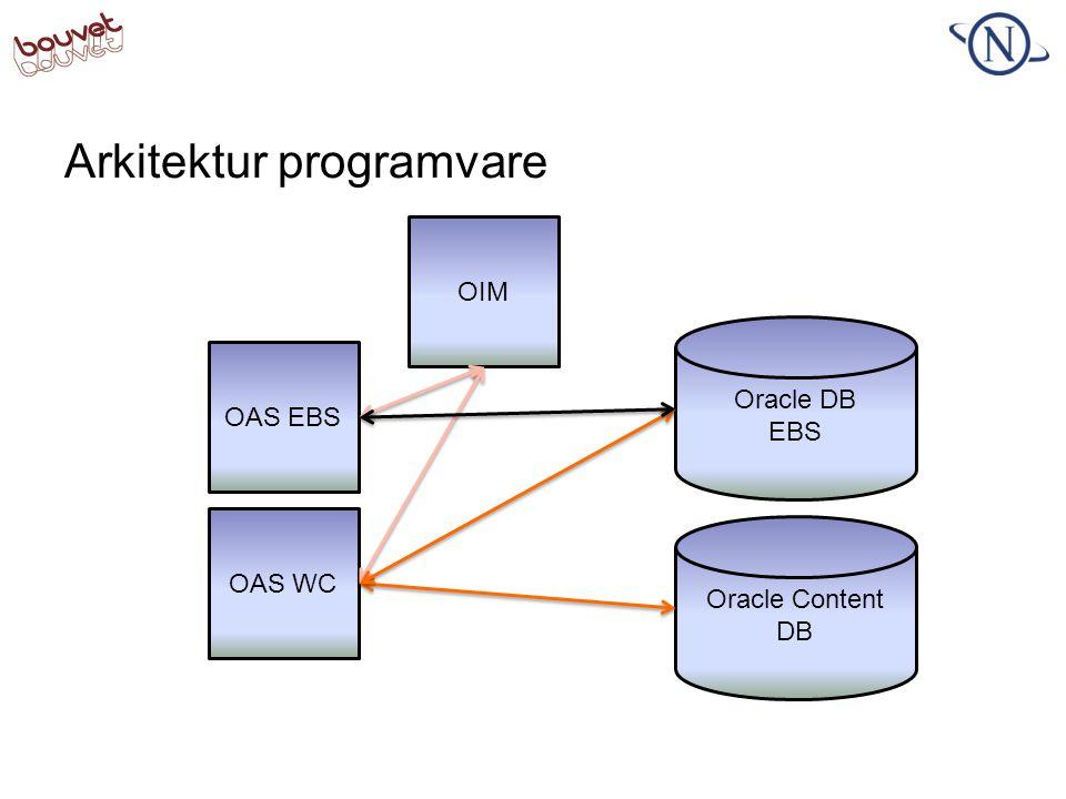 Arkitektur programvare Oracle DB EBS Oracle Content DB OAS EBS OAS WC OIM